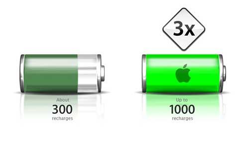 5. Battery